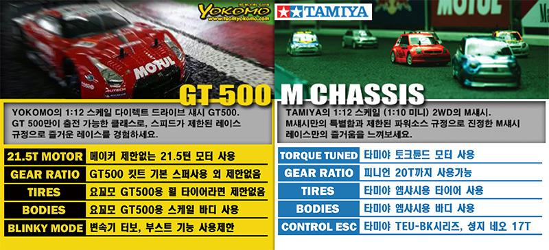 M&GT500_INFO.jpg